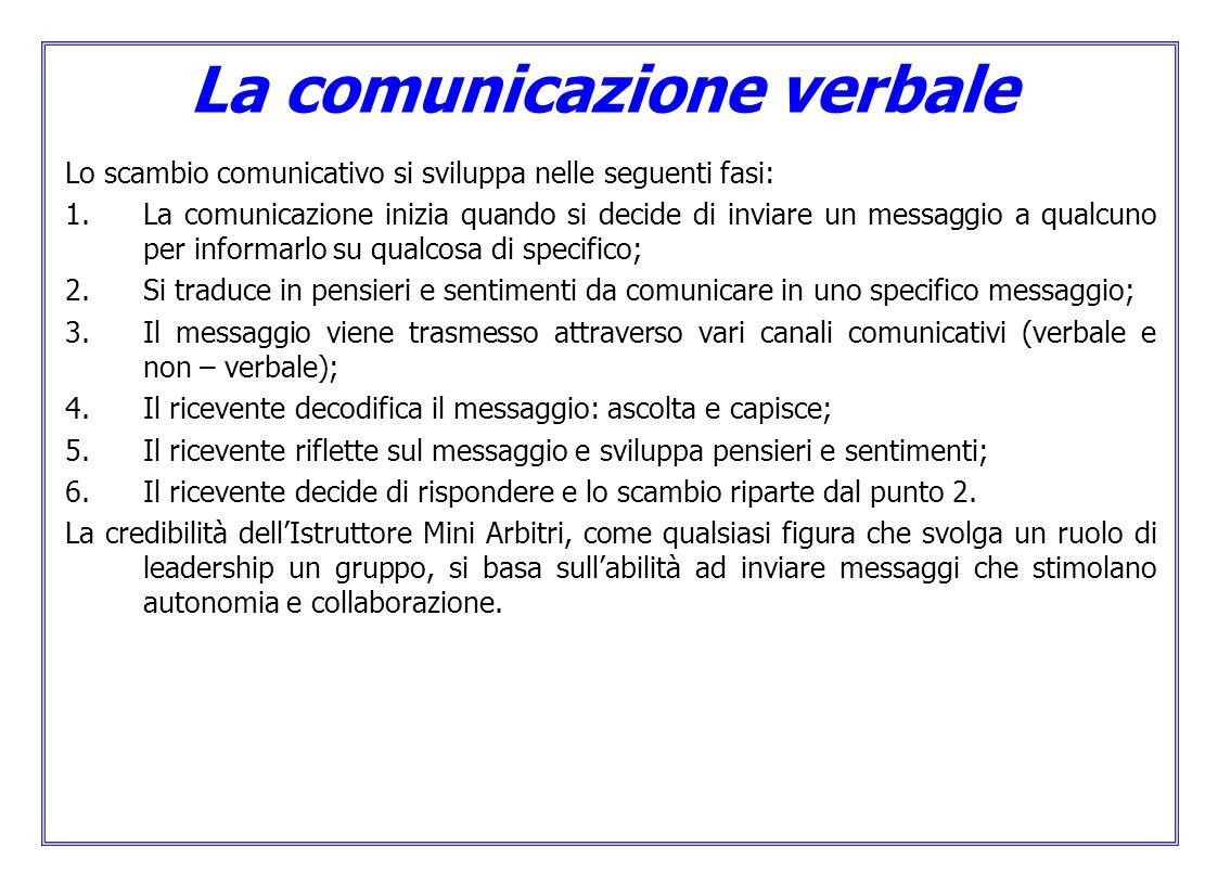 La comunicazione verbale Lo scambio comunicativo si sviluppa nelle seguenti fasi: 1.La comunicazione inizia quando si decide di inviare un messaggio a