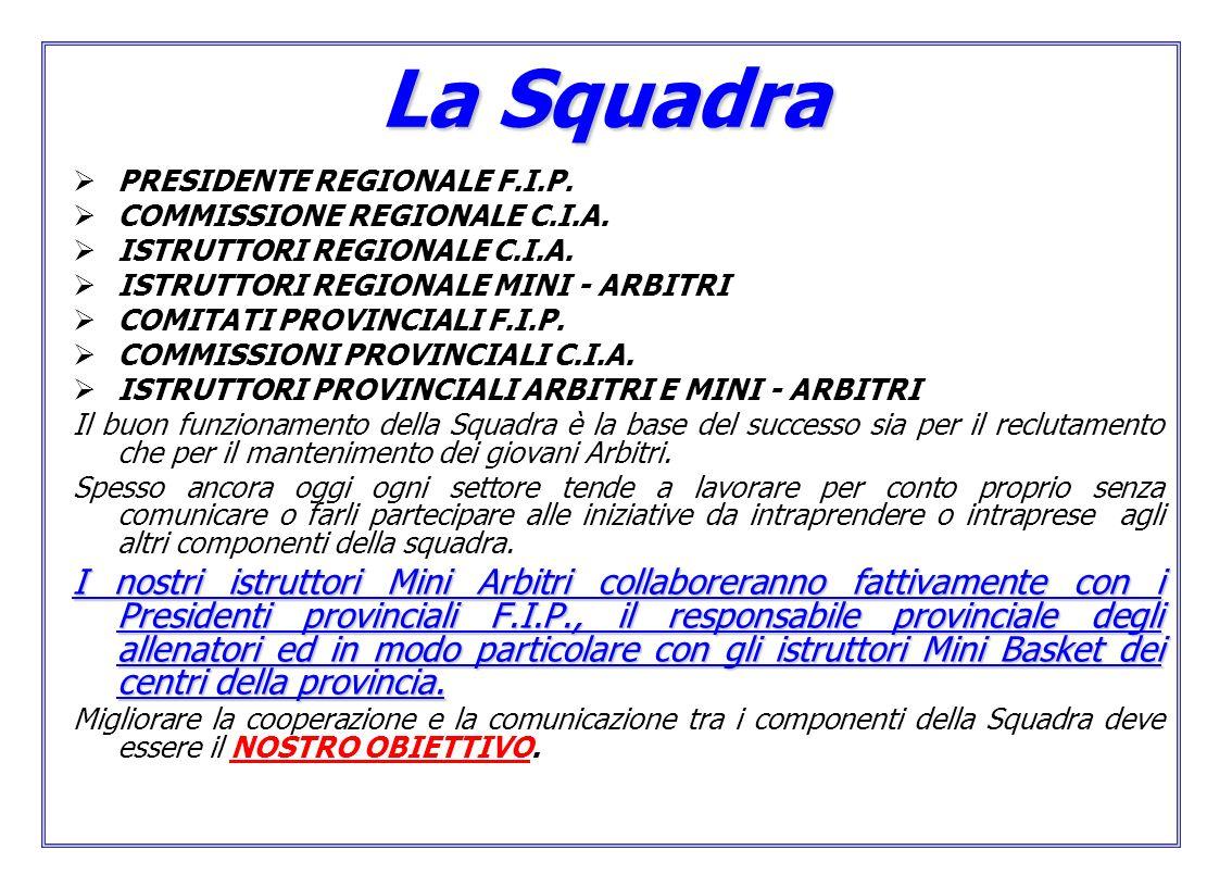 La Squadra PRESIDENTE REGIONALE F.I.P. COMMISSIONE REGIONALE C.I.A. ISTRUTTORI REGIONALE C.I.A. ISTRUTTORI REGIONALE MINI - ARBITRI COMITATI PROVINCIA