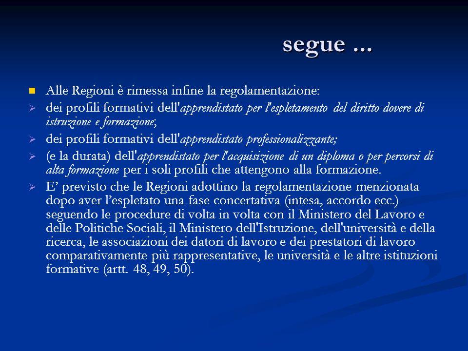 segue... Alle Regioni è rimessa infine la regolamentazione: dei profili formativi dell'apprendistato per l'espletamento del diritto-dovere di istruzio