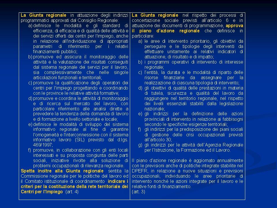 Listituzione dellOsservatorio regionale del mercato del lavoro Il pdl in esame prevede allart.