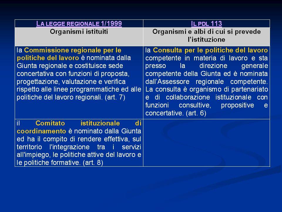 La rete degli operatori gli operatori autorizzati a livello regionale ai sensi dellarticolo 17 del pdl.