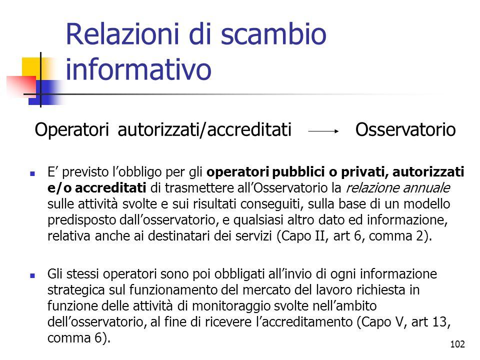 102 Relazioni di scambio informativo E previsto lobbligo per gli operatori pubblici o privati, autorizzati e/o accreditati di trasmettere allOsservato