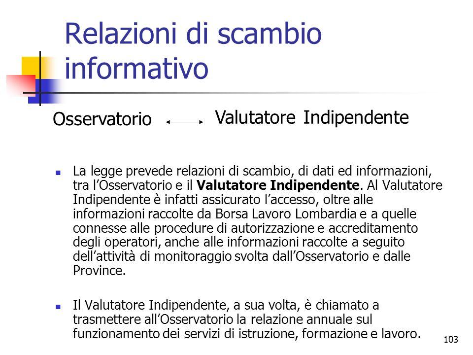 103 Relazioni di scambio informativo La legge prevede relazioni di scambio, di dati ed informazioni, tra lOsservatorio e il Valutatore Indipendente. A