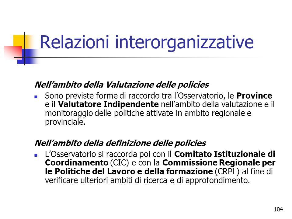 104 Relazioni interorganizzative Nellambito della Valutazione delle policies Sono previste forme di raccordo tra lOsservatorio, le Province e il Valut