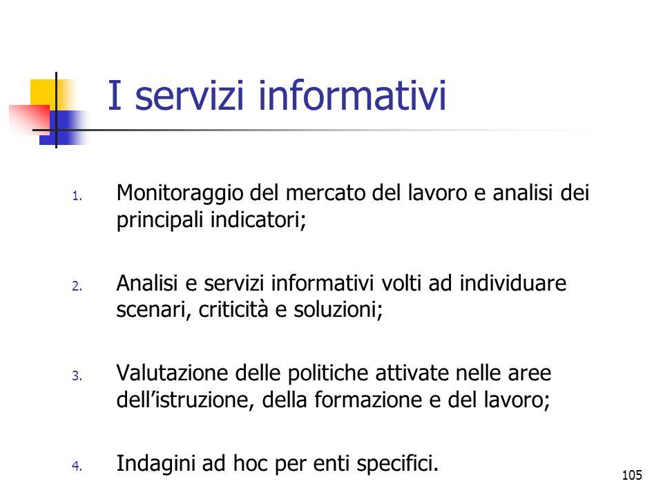 105 I servizi informativi 1. Monitoraggio del mercato del lavoro e analisi dei principali indicatori; 2. Analisi e servizi informativi volti ad indivi