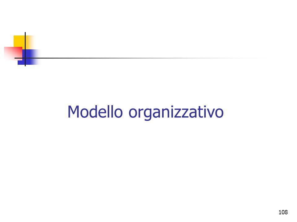 108 Modello organizzativo