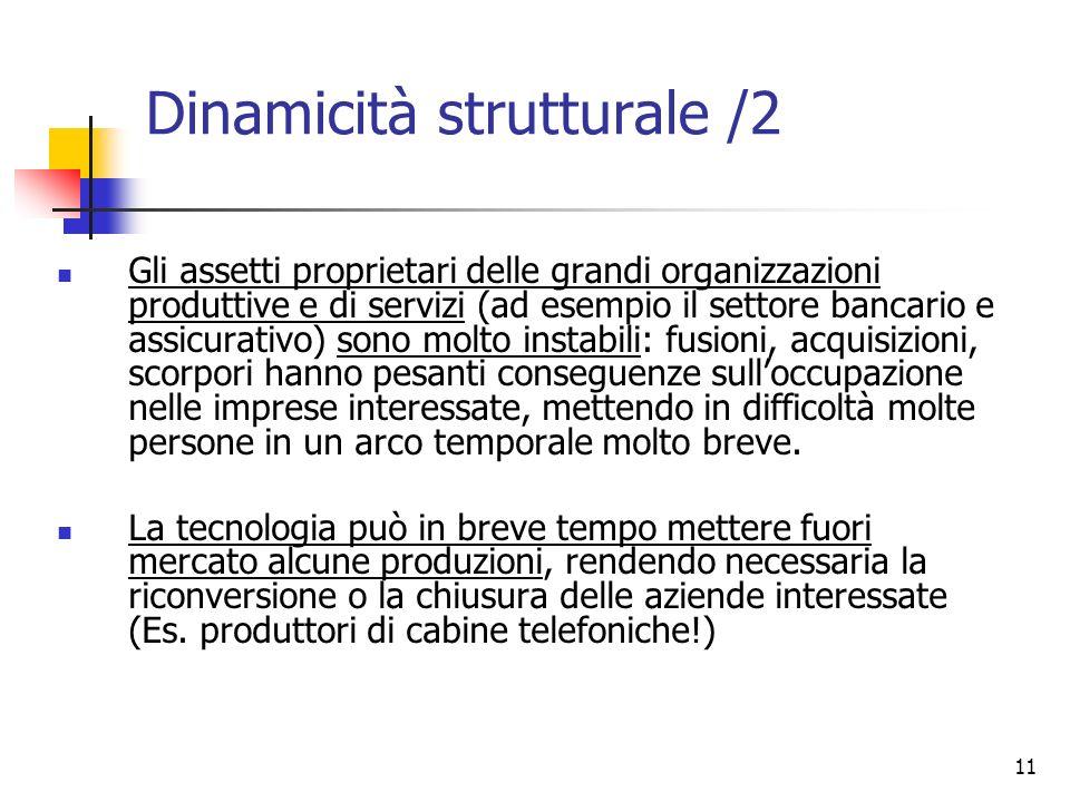 11 Dinamicità strutturale /2 Gli assetti proprietari delle grandi organizzazioni produttive e di servizi (ad esempio il settore bancario e assicurativ