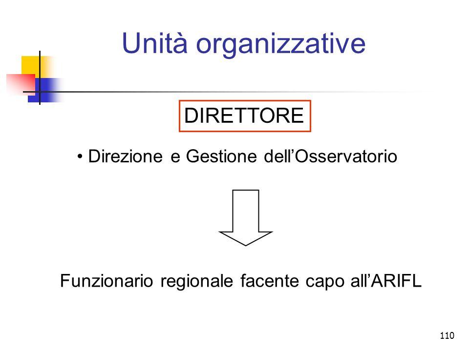 110 Unità organizzative DIRETTORE Direzione e Gestione dellOsservatorio Funzionario regionale facente capo allARIFL