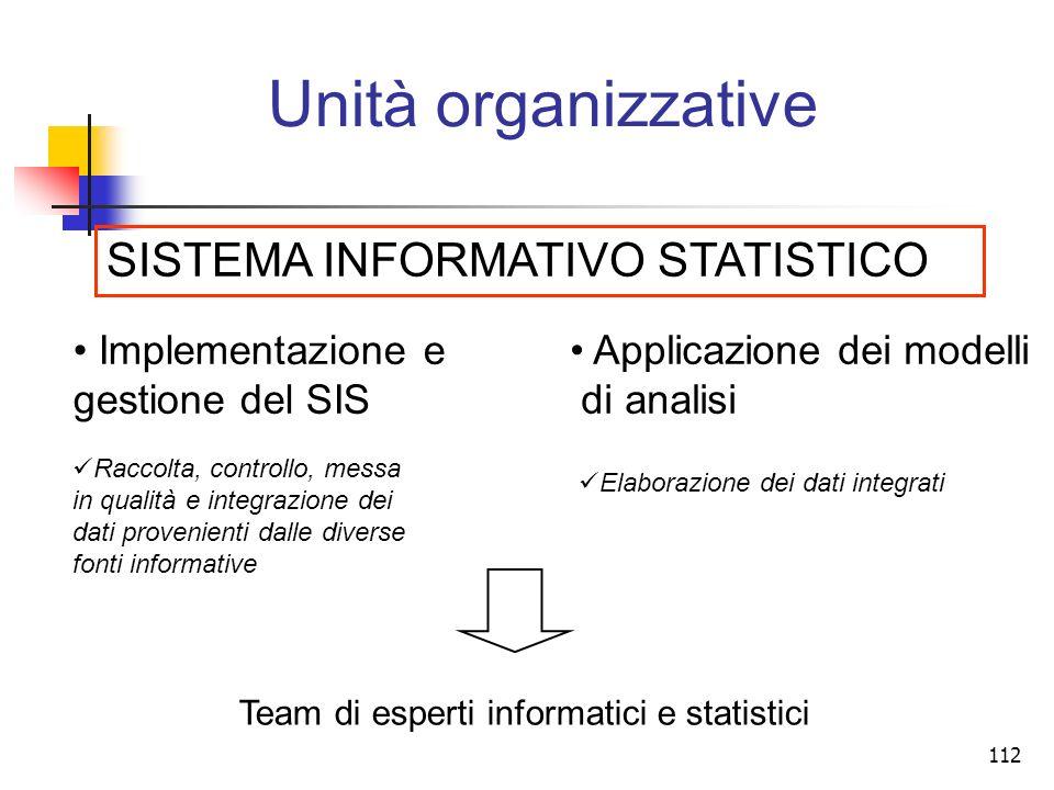 112 Unità organizzative SISTEMA INFORMATIVO STATISTICO Implementazione e gestione del SIS Applicazione dei modelli di analisi Raccolta, controllo, mes