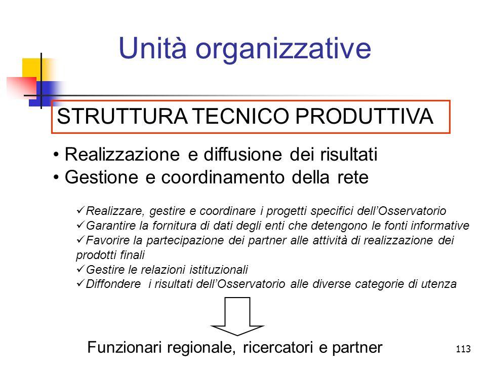 113 Unità organizzative STRUTTURA TECNICO PRODUTTIVA Realizzazione e diffusione dei risultati Gestione e coordinamento della rete Realizzare, gestire