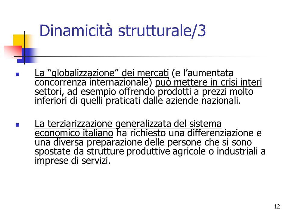 12 Dinamicità strutturale/3 La globalizzazione dei mercati (e laumentata concorrenza internazionale) può mettere in crisi interi settori, ad esempio o