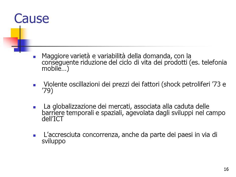 16 Cause Maggiore varietà e variabilità della domanda, con la conseguente riduzione del ciclo di vita dei prodotti (es. telefonia mobile…) Violente os