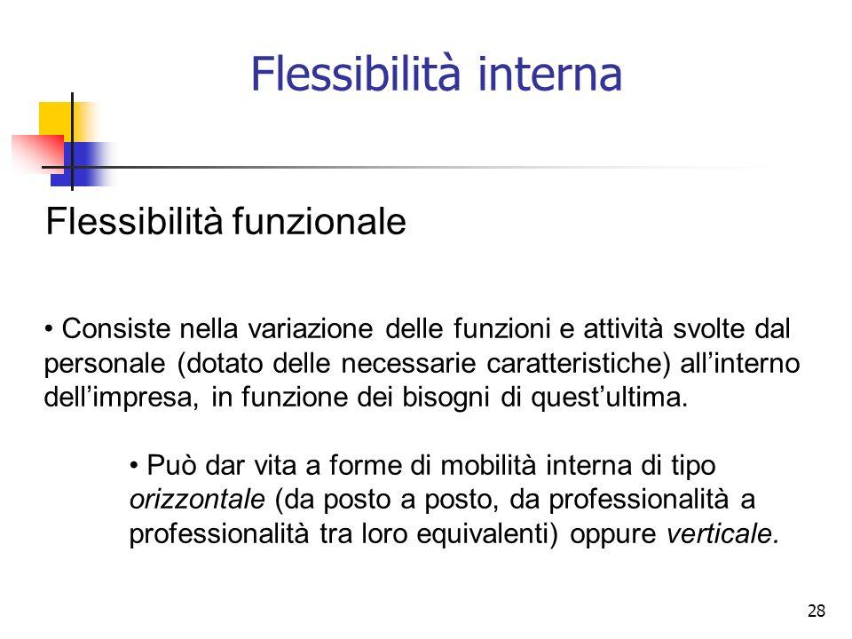 28 Flessibilità interna Flessibilità funzionale Consiste nella variazione delle funzioni e attività svolte dal personale (dotato delle necessarie cara