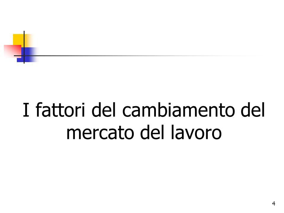 75 Processo di policy in Regione Lombardia Documenti di riferimento - L.R.