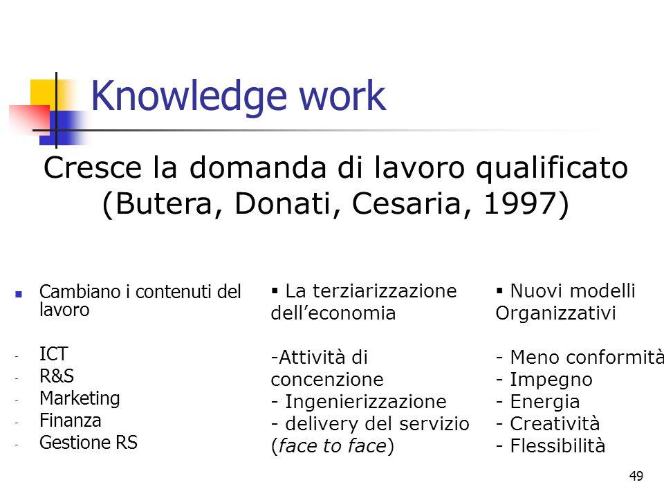 49 Cambiano i contenuti del lavoro - ICT - R&S - Marketing - Finanza - Gestione RS Knowledge work Cresce la domanda di lavoro qualificato (Butera, Don