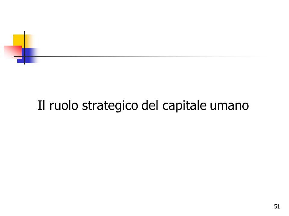 51 Il ruolo strategico del capitale umano