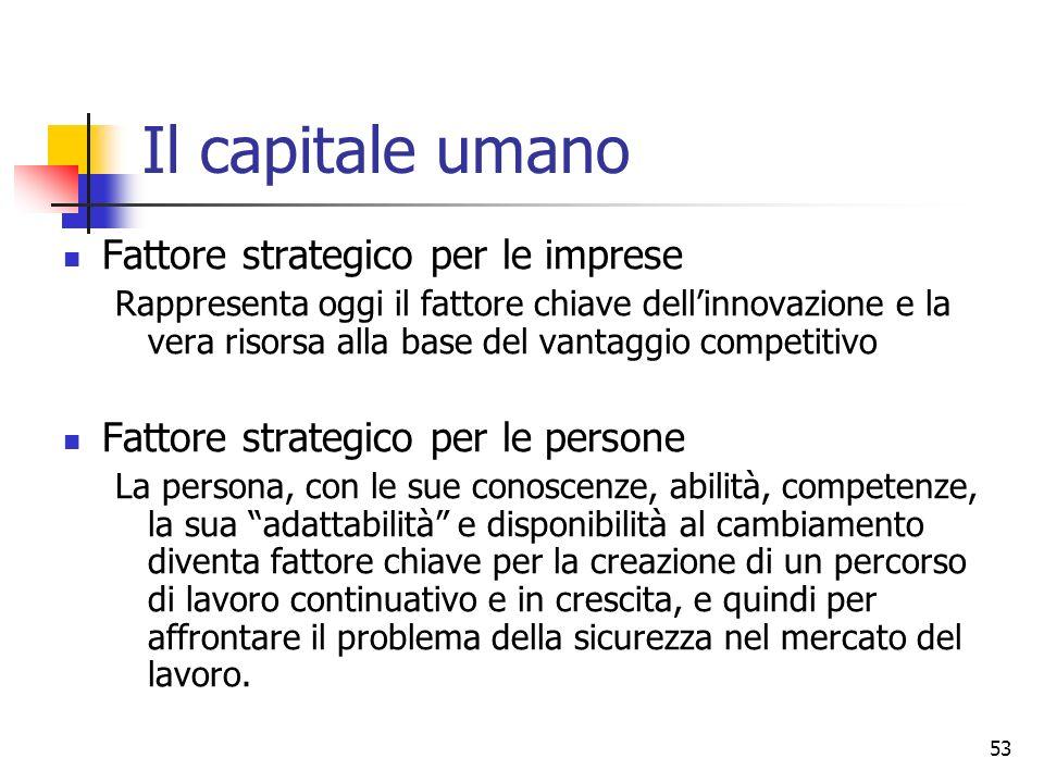 53 Il capitale umano Fattore strategico per le imprese Rappresenta oggi il fattore chiave dellinnovazione e la vera risorsa alla base del vantaggio co