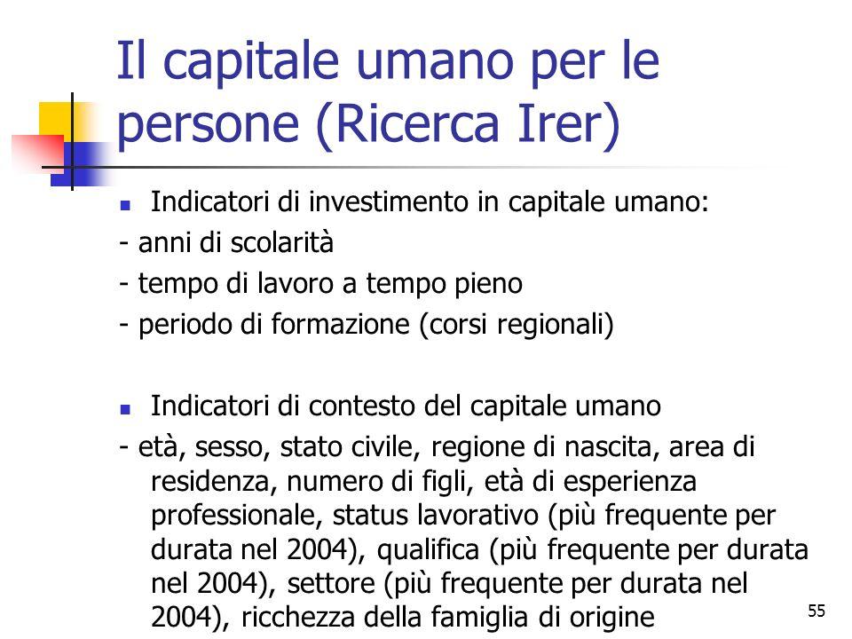 55 Il capitale umano per le persone (Ricerca Irer) Indicatori di investimento in capitale umano: - anni di scolarità - tempo di lavoro a tempo pieno -
