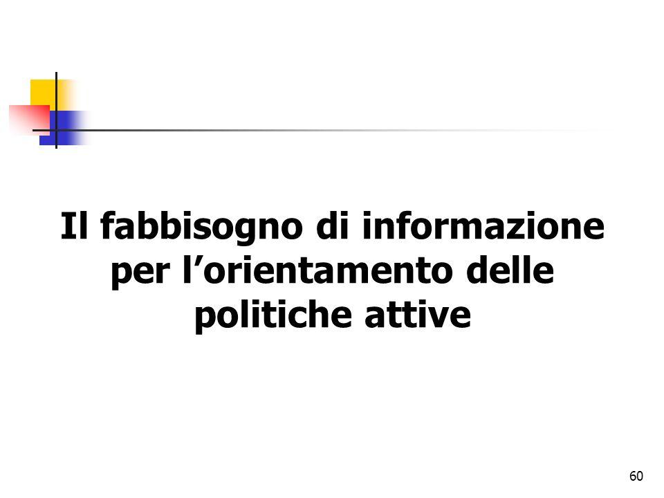 60 Il fabbisogno di informazione per lorientamento delle politiche attive