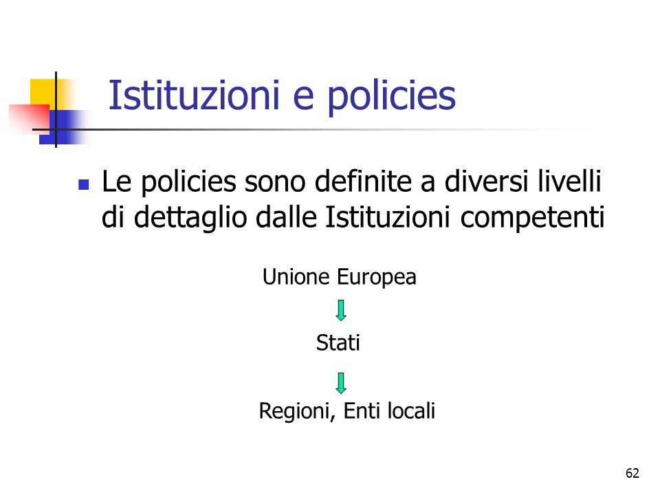 62 Istituzioni e policies Le policies sono definite a diversi livelli di dettaglio dalle Istituzioni competenti Unione Europea Stati Regioni, Enti loc