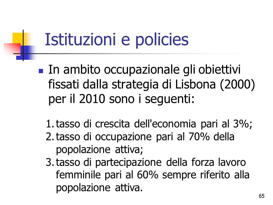 65 Istituzioni e policies In ambito occupazionale gli obiettivi fissati dalla strategia di Lisbona (2000) per il 2010 sono i seguenti: 1.tasso di cres