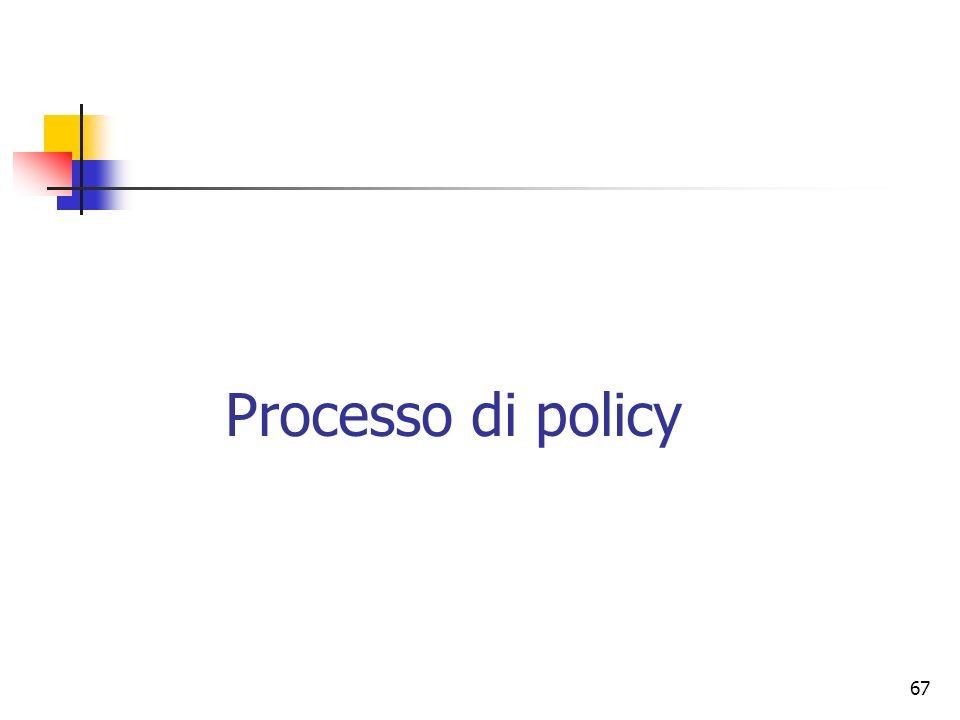 67 Processo di policy