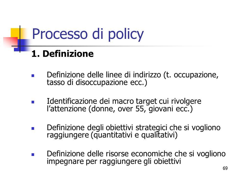 69 Processo di policy 1. Definizione Definizione delle linee di indirizzo (t. occupazione, tasso di disoccupazione ecc.) Identificazione dei macro tar