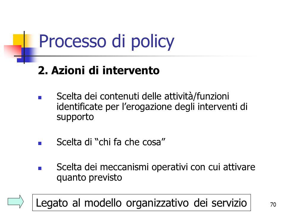 70 Processo di policy 2. Azioni di intervento Scelta dei contenuti delle attività/funzioni identificate per lerogazione degli interventi di supporto S
