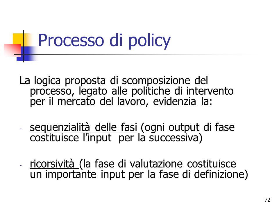 72 Processo di policy La logica proposta di scomposizione del processo, legato alle politiche di intervento per il mercato del lavoro, evidenzia la: -