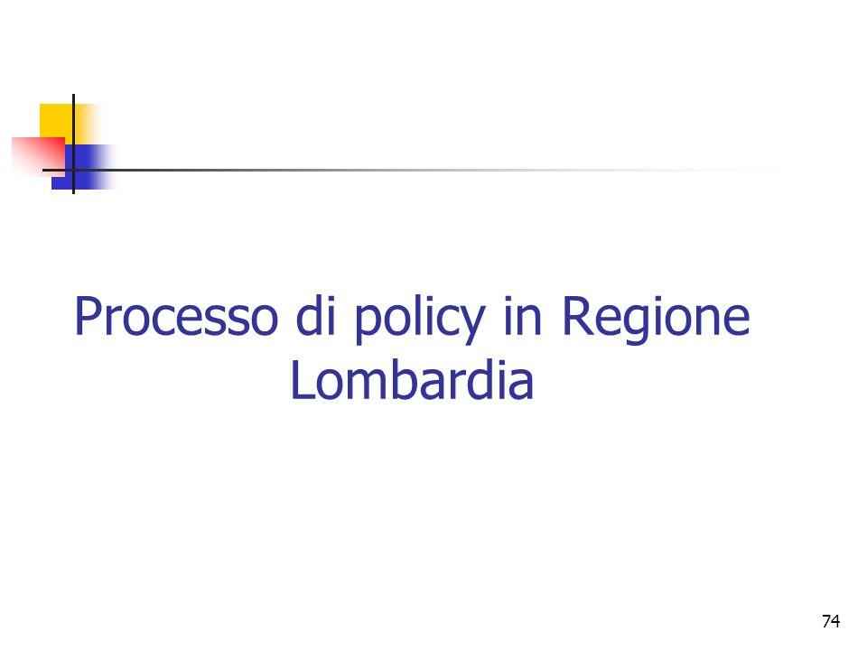 74 Processo di policy in Regione Lombardia