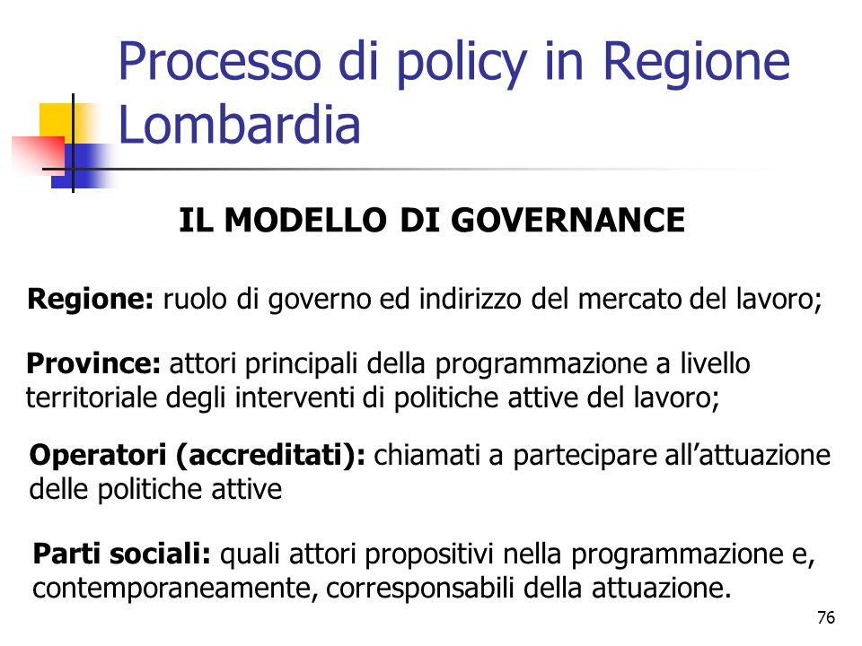 76 Processo di policy in Regione Lombardia IL MODELLO DI GOVERNANCE Regione: ruolo di governo ed indirizzo del mercato del lavoro; Province: attori pr