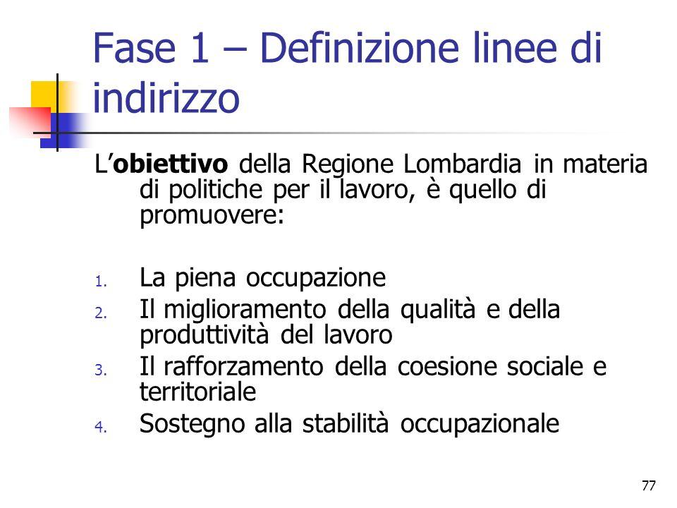 77 Fase 1 – Definizione linee di indirizzo Lobiettivo della Regione Lombardia in materia di politiche per il lavoro, è quello di promuovere: 1. La pie