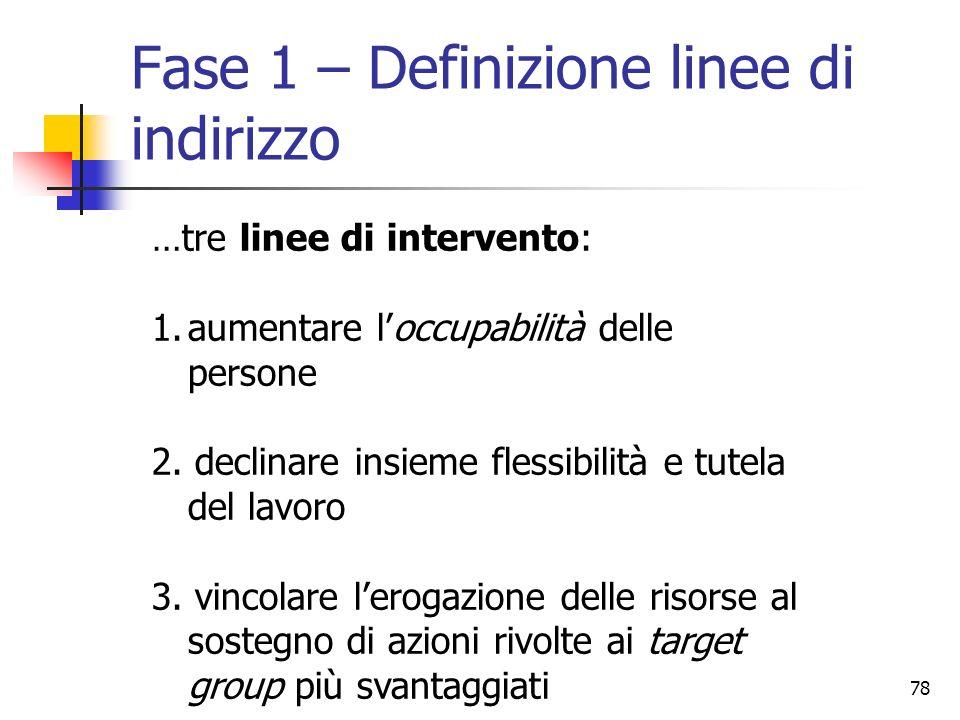 78 Fase 1 – Definizione linee di indirizzo …tre linee di intervento: 1.aumentare loccupabilità delle persone 2. declinare insieme flessibilità e tutel