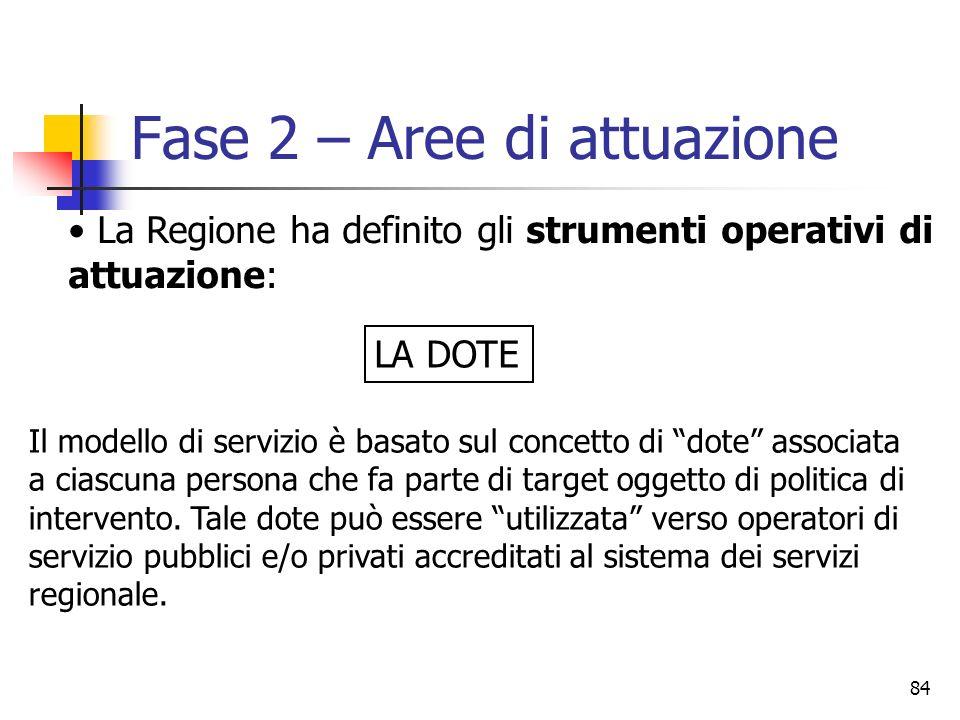 84 Fase 2 – Aree di attuazione La Regione ha definito gli strumenti operativi di attuazione: Il modello di servizio è basato sul concetto di dote asso