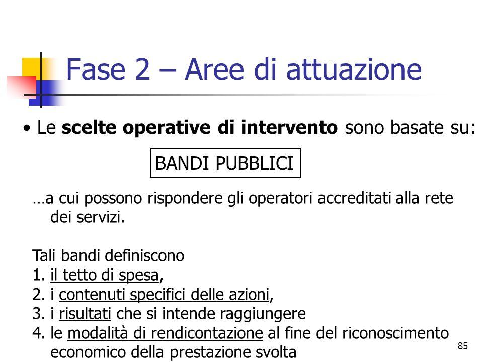 85 Fase 2 – Aree di attuazione Le scelte operative di intervento sono basate su: BANDI PUBBLICI …a cui possono rispondere gli operatori accreditati al