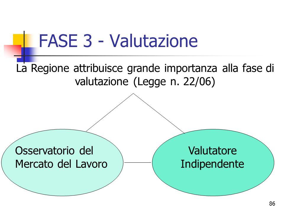 86 FASE 3 - Valutazione Osservatorio del Mercato del Lavoro Valutatore Indipendente La Regione attribuisce grande importanza alla fase di valutazione