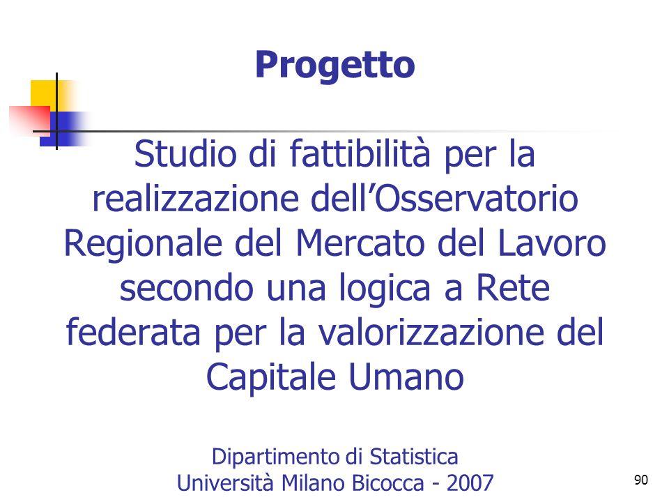 90 Progetto Studio di fattibilità per la realizzazione dellOsservatorio Regionale del Mercato del Lavoro secondo una logica a Rete federata per la val