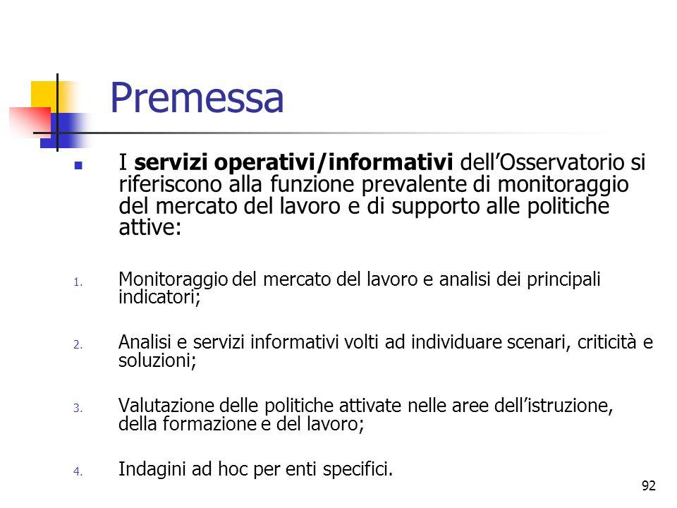92 Premessa I servizi operativi/informativi dellOsservatorio si riferiscono alla funzione prevalente di monitoraggio del mercato del lavoro e di suppo