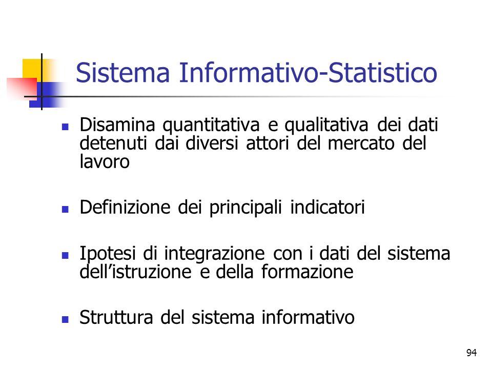 94 Sistema Informativo-Statistico Disamina quantitativa e qualitativa dei dati detenuti dai diversi attori del mercato del lavoro Definizione dei prin