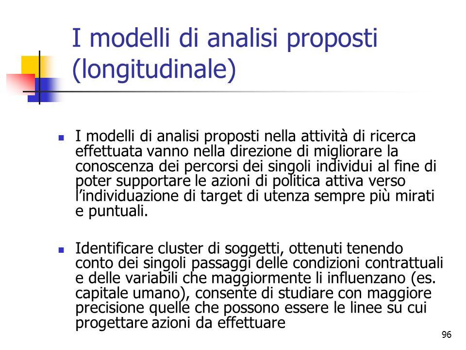 96 I modelli di analisi proposti (longitudinale) I modelli di analisi proposti nella attività di ricerca effettuata vanno nella direzione di migliorar