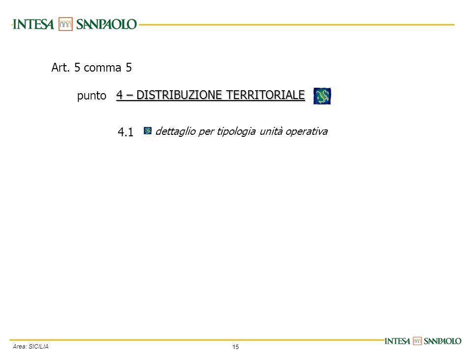 15 Area: SICILIA dettaglio per tipologia unità operativa 4 – DISTRIBUZIONE TERRITORIALE 4.1 Art. 5 comma 5 punto