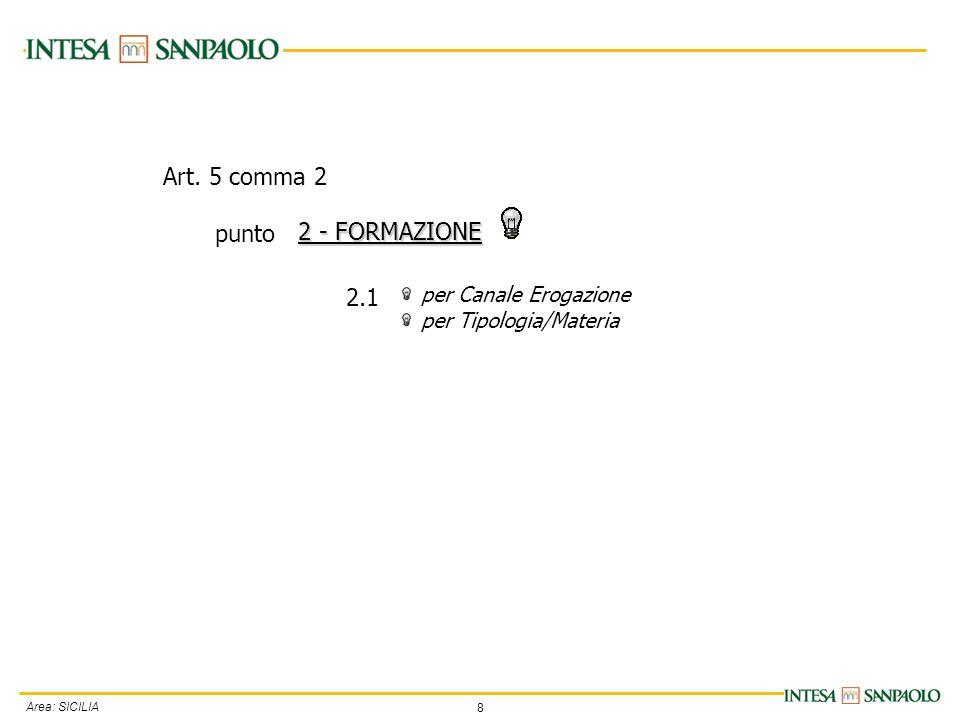 8 Area: SICILIA per Canale Erogazione per Tipologia/Materia 2 - FORMAZIONE 2.1 Art. 5 comma 2 punto