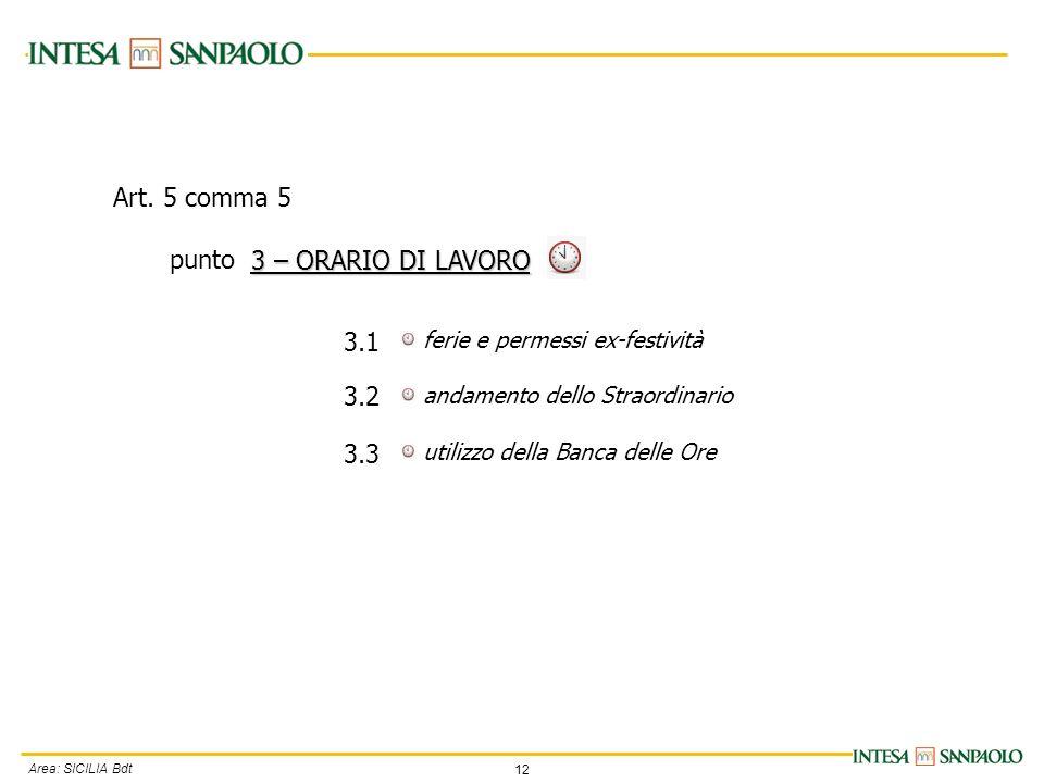 12 Area: SICILIA Bdt ferie e permessi ex-festività andamento dello Straordinario utilizzo della Banca delle Ore 3 – ORARIO DI LAVORO 3.1 3.2 3.3 Art.