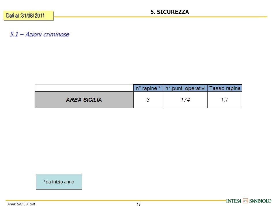 19 Area: SICILIA Bdt 5. SICUREZZA 5.1 – Azioni criminose Dati al :31/08/ 2011 i *da iniz i o anno