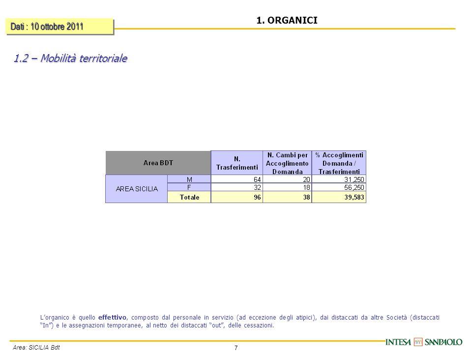 7 Area: SICILIA Bdt 1.2 – Mobilità territoriale 1.