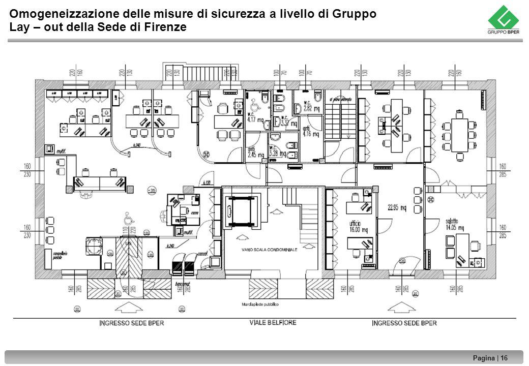 Pagina | 16 | Strettamente riservato e confidenziale Omogeneizzazione delle misure di sicurezza a livello di Gruppo Lay – out della Sede di Firenze