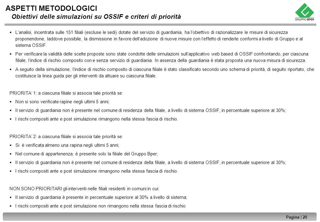 Pagina | 20 | Strettamente riservato e confidenziale ASPETTI METODOLOGICI Obiettivi delle simulazioni su OSSIF e criteri di priorità Lanalisi, incentr