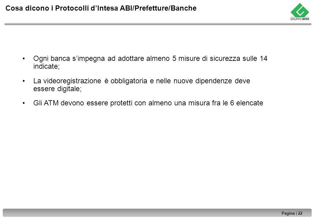 Pagina | 22 | Strettamente riservato e confidenziale Cosa dicono i Protocolli dIntesa ABI/Prefetture/Banche Ogni banca simpegna ad adottare almeno 5 m