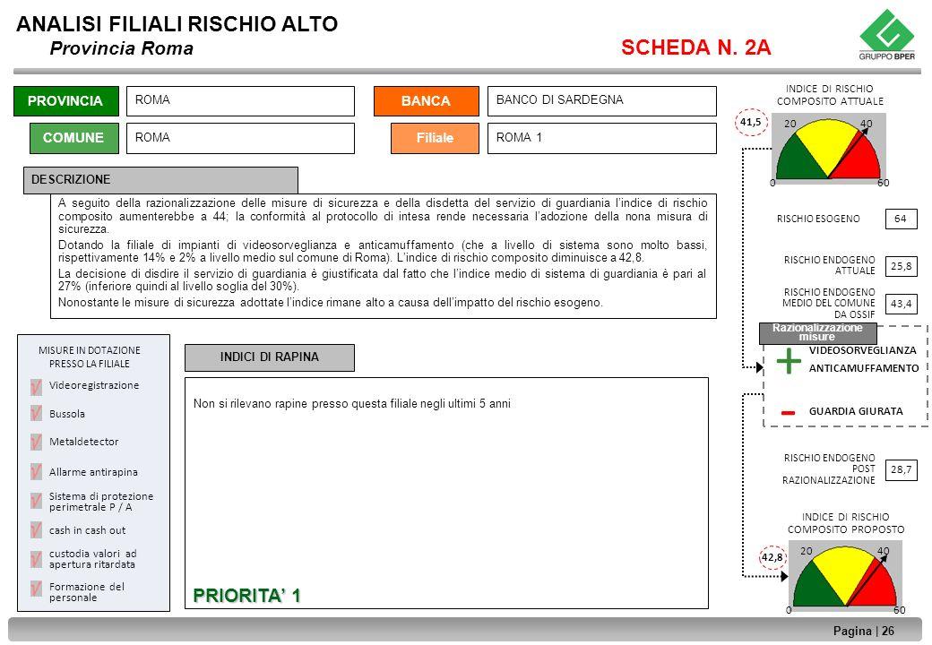 Pagina | 26 | Strettamente riservato e confidenziale INDICE DI RISCHIO COMPOSITO ATTUALE 0 2040 60 ROMA A seguito della razionalizzazione delle misure
