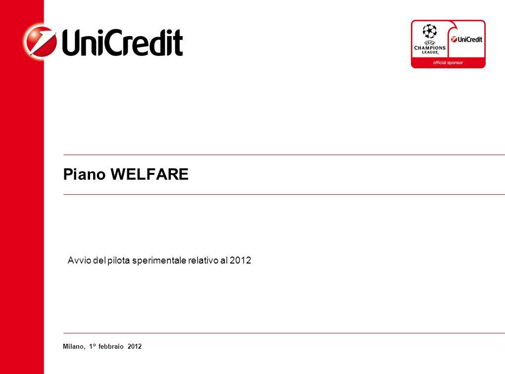 Piano WELFARE Milano, 1° febbraio 2012 Avvio del pilota sperimentale relativo al 2012